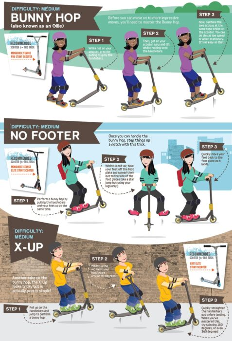 halfords_scooter_infographic-2