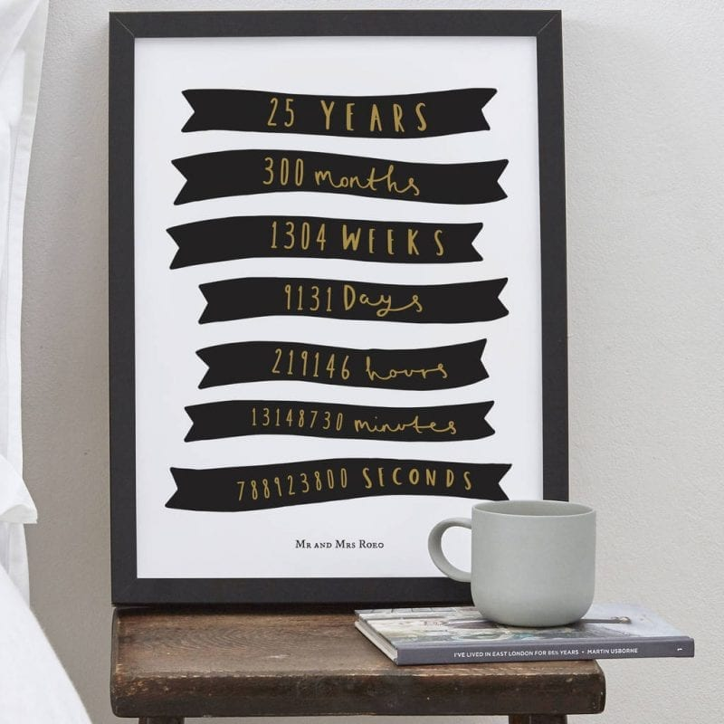 1st traditional wedding anniversary gift ideas paper super get yourself to ikea and you can get a beautiful a4 box frame for 10 or less solutioingenieria Images